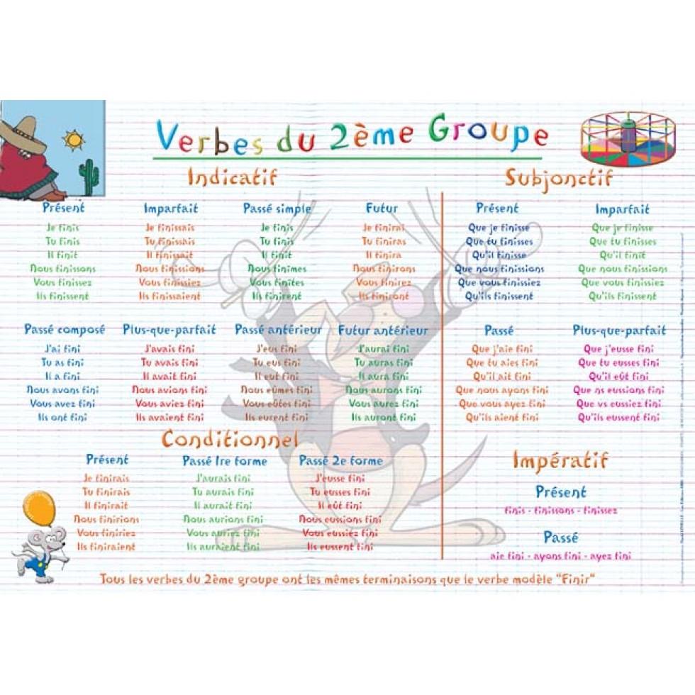 Gladius Napperon D Apprentissage Verbes Du 2e Groupe